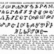 Facsimlie of Cherokee alphabet before printing