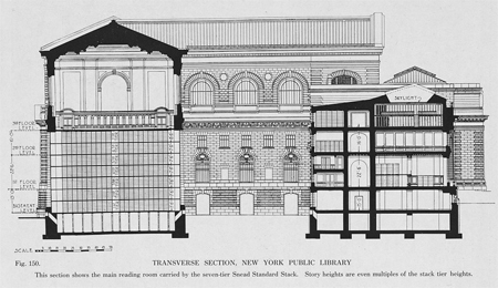 Transverse section, New York Public Library