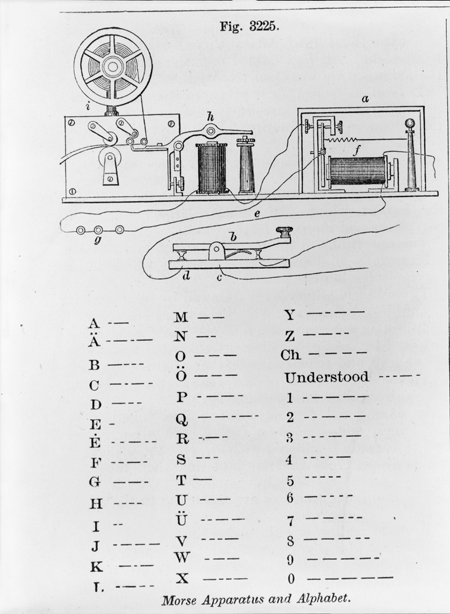 Morse apparatus and alphabet