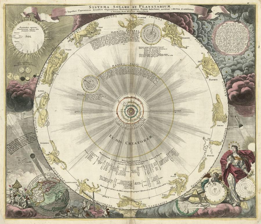 Systema Solare et Planetarium