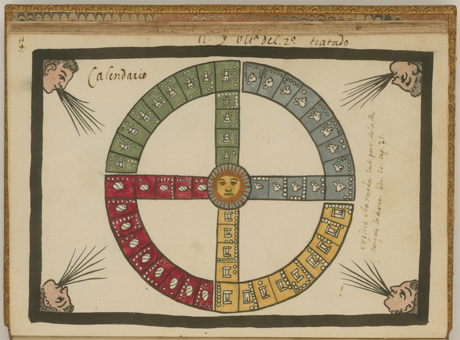 The Aztec Tonalpohualli Calendar