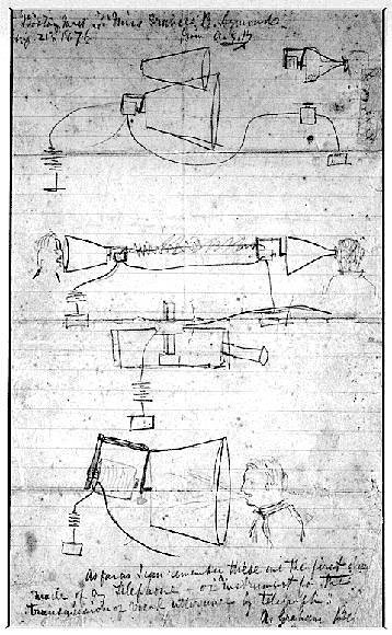 Alexander Graham Bell's design sketch of the telephone