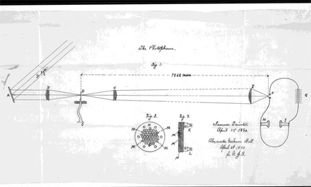 Drawing by Alexander Graham Bell and Charles Sumner Tainter, April 1880
