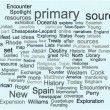 NHD 2016: Exploration, Encounter, Exchange Topic Ideas Part I