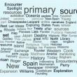 NHD 2016: Exploration, Encounter, Exchange Topic Ideas Part I