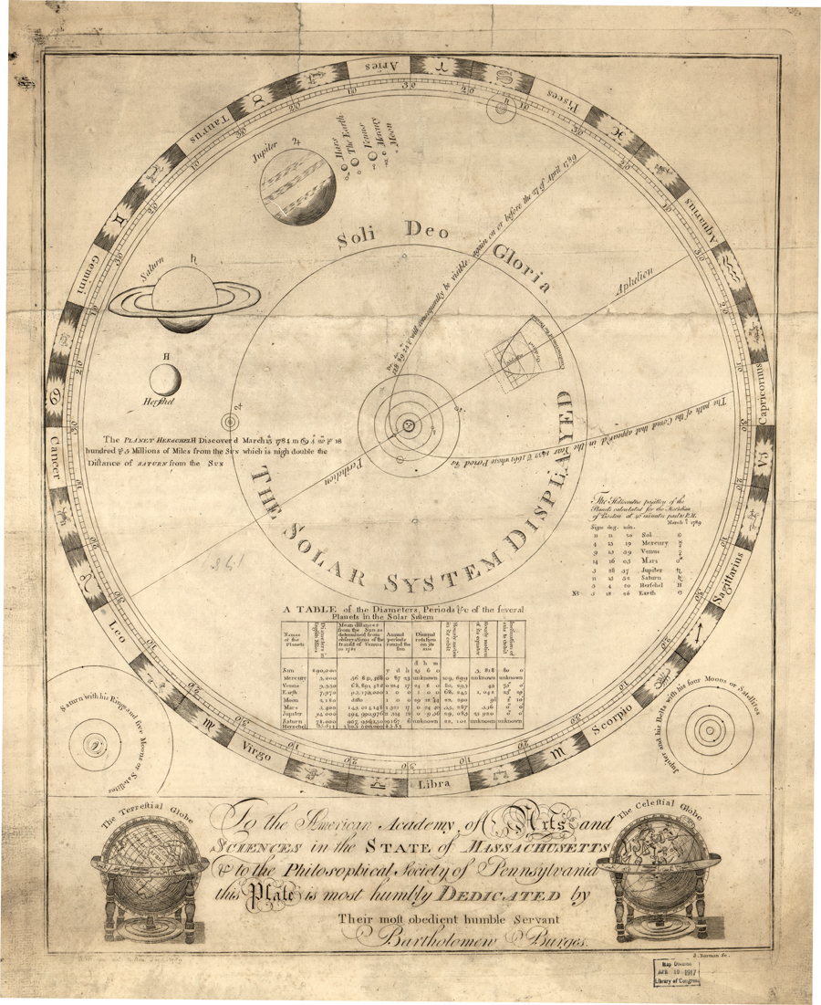 Solar System Displayed