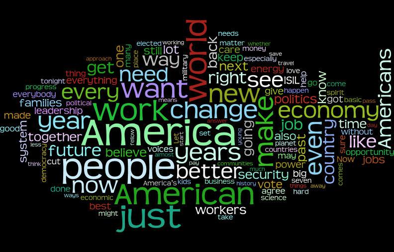 President Obama 2016 State of the Union Address