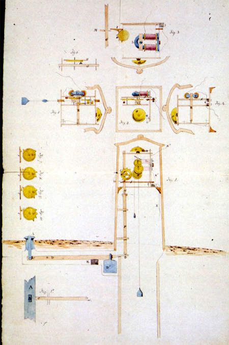 Samuel F. B. Morse's colored sketch of railway telegraph