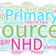 NHD 2018 Conflict & Compromise Topic Ideas: European History 18-19th Centuries
