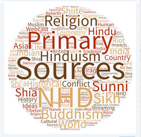 NHD-World-Religion