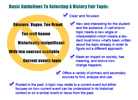 Basic Guidelines to Selecting a History Fair Topic