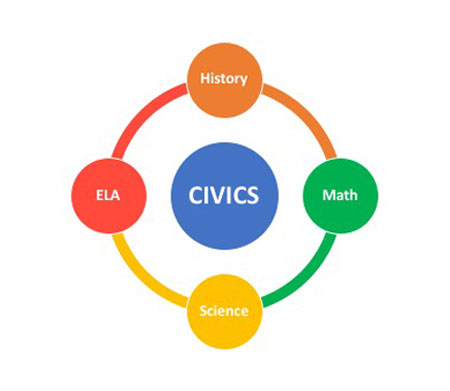 Timely Connections: Civics, History & Interdisciplinary Connections