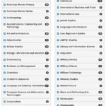 LOC.gov research guides