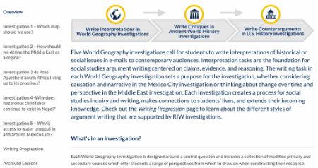 RIW Investigations